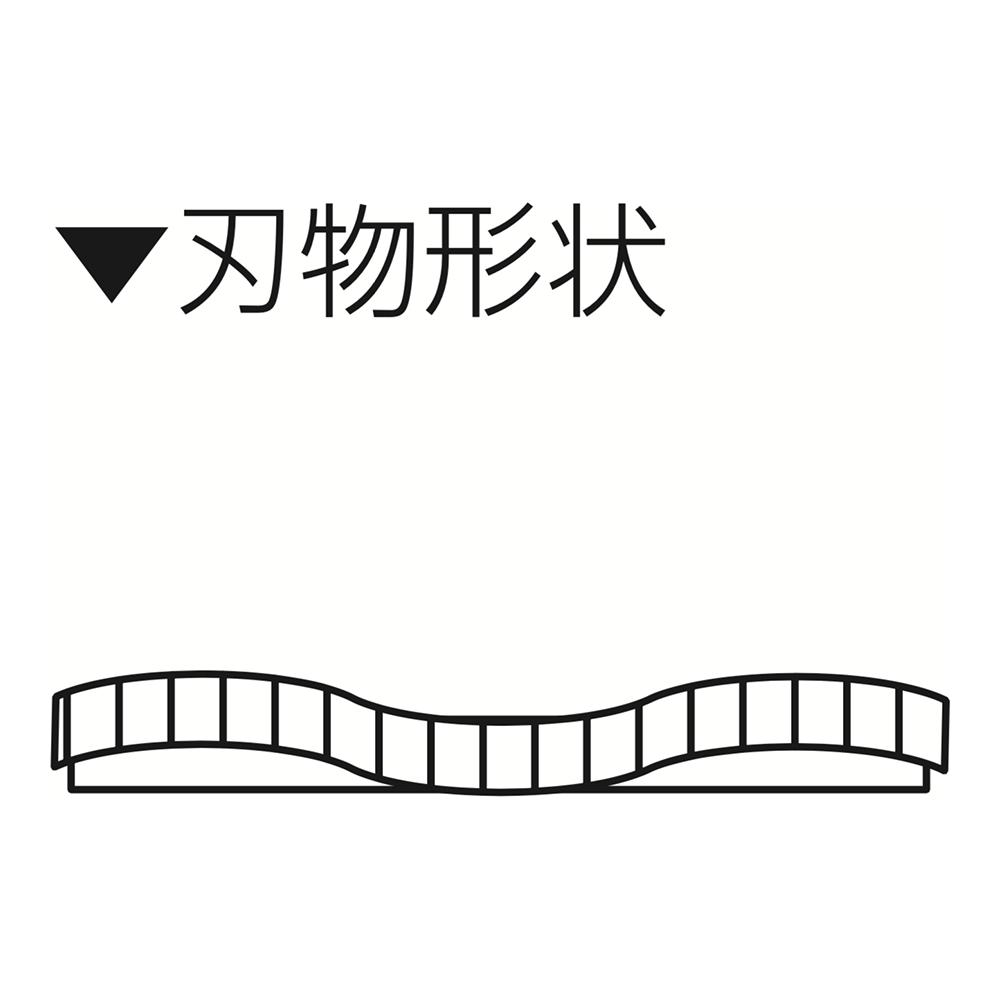 ポータブルバンドソー用ブレード ウェーブセット マキタ
